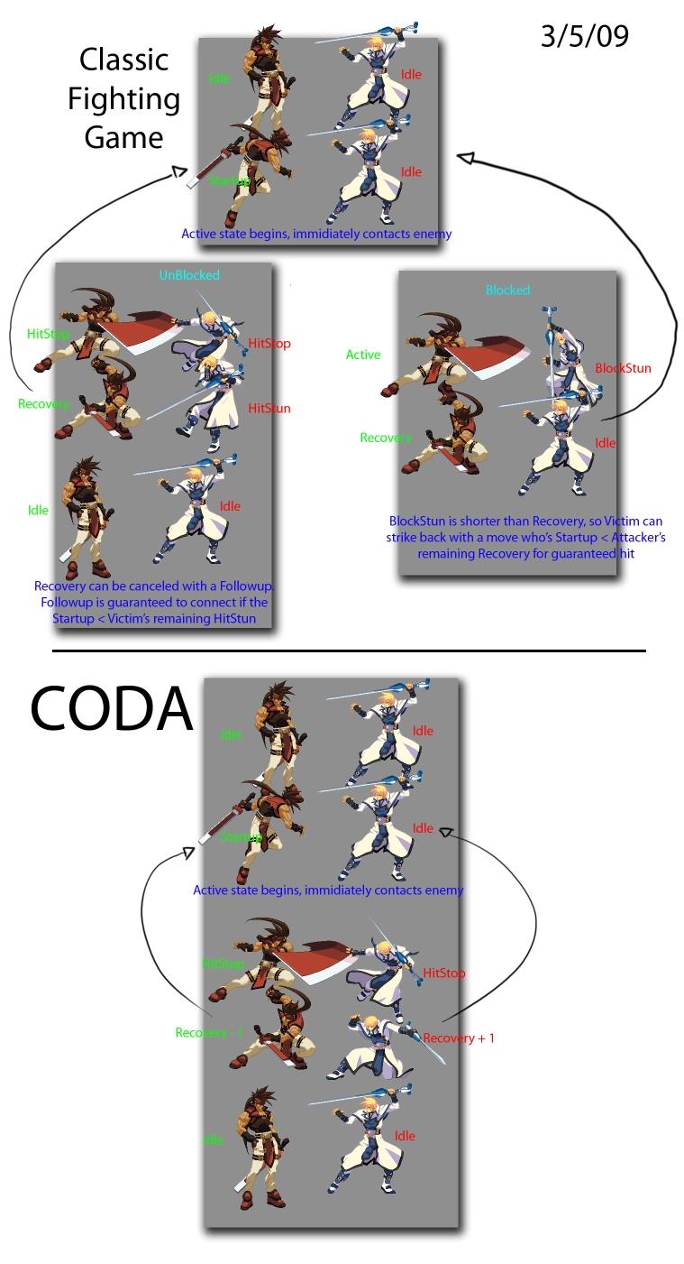 CombatSystemTheory_sm.jpg